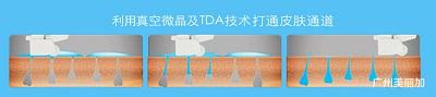 微动射频水光仪,广州美丽加,美容仪器,韩国进口,补水紧肤,胶原收缩拉紧,射频靶点,钒钛微晶水光,工作原理