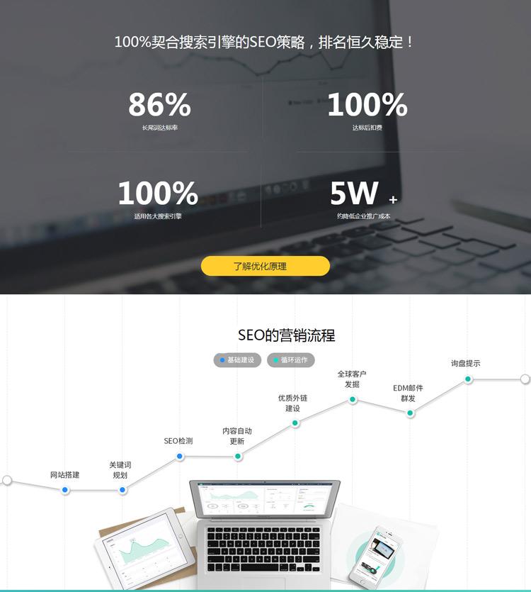 优算云SEO计费系统.jpg