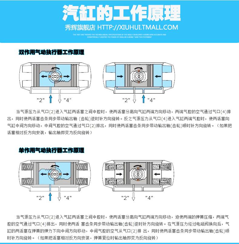 AT气动UPVC三通球阀_07.jpg