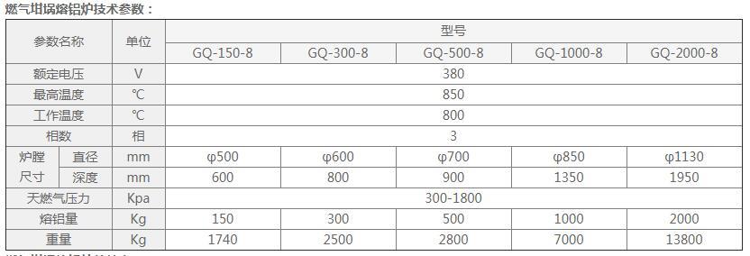 燃氣坩鍋熔鋁爐1.jpg