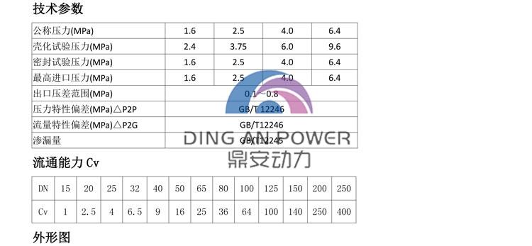 ZDLP(配2SA)電子式電動單座調節閥-1_02.jpg
