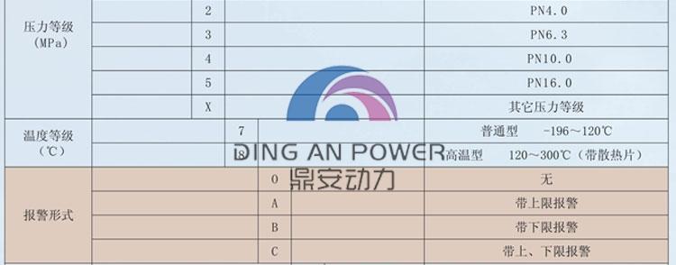 液位计样本PDF-4_02.jpg