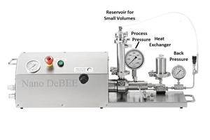 NanoDeBEE45-4 超高压均质机工作单元.png