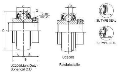 2UC200外球面軸承.jpg