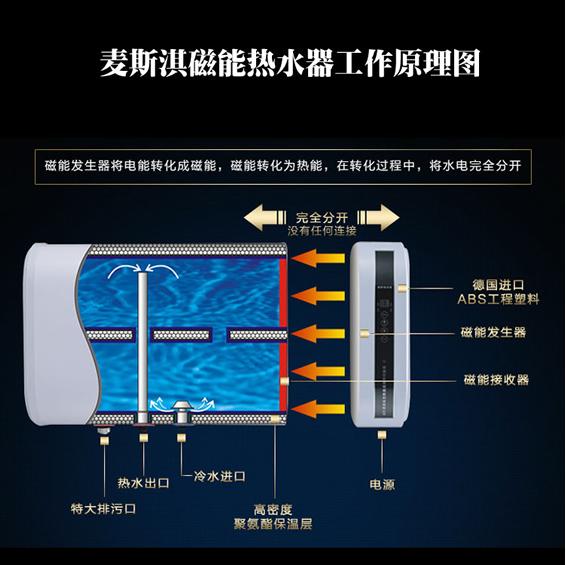 麦斯淇磁能热水器原理图
