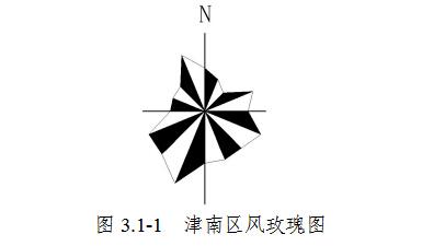 葡京娱乐场注册收58