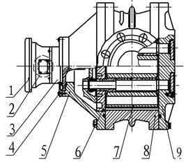 椭圆齿轮流量计的概述和结构原理