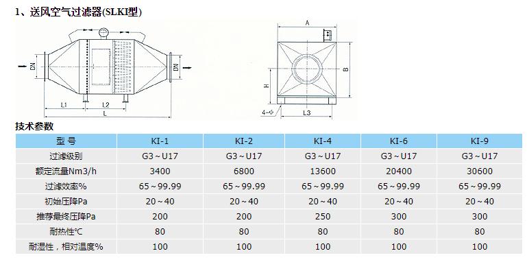 空气过滤器结构图