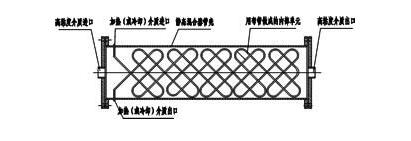 环管反应器的结构
