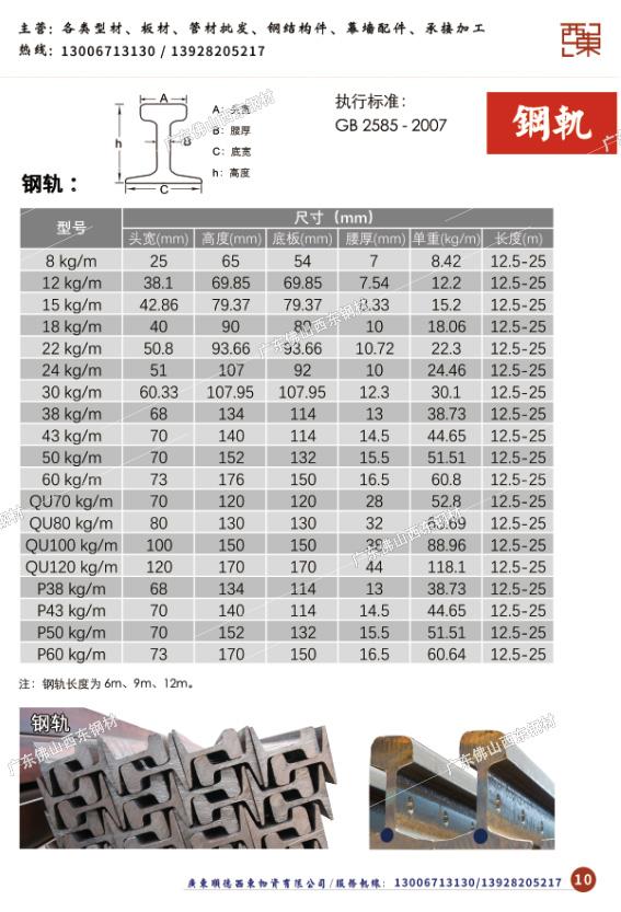 鋼軌規格型號重量表